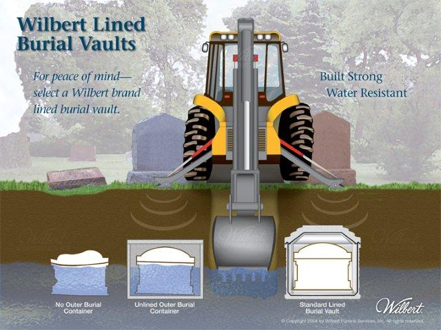 Wilbert Lined Burial Vaults